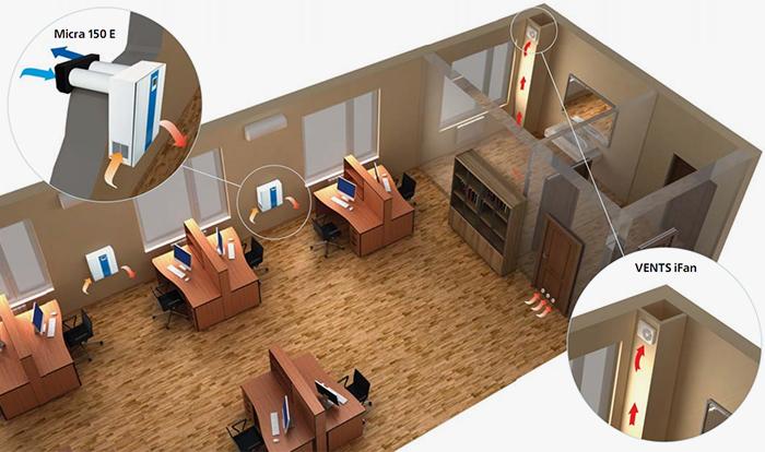 Micra 150-E asetus ruumis