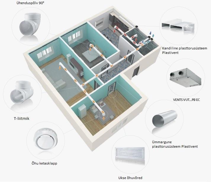 Korteri ventilatsioonilahendus