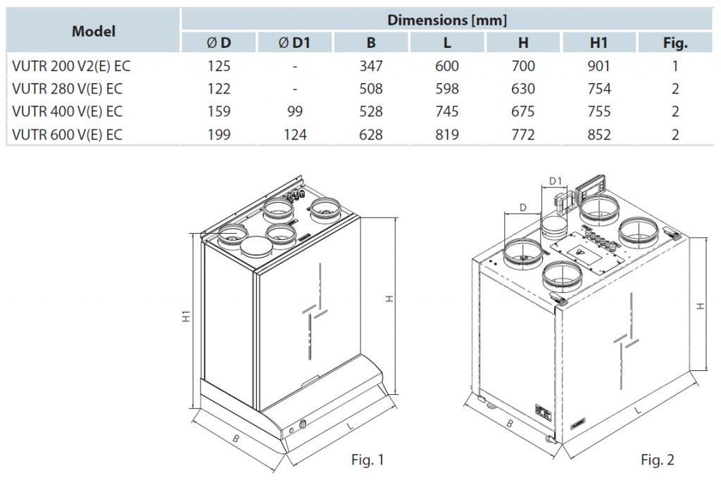 Soojustagastusega ventilatsiooniseade Vents VUTR V(2)(E) EC