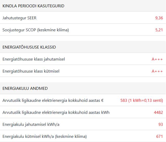 Fujitsu tabel3